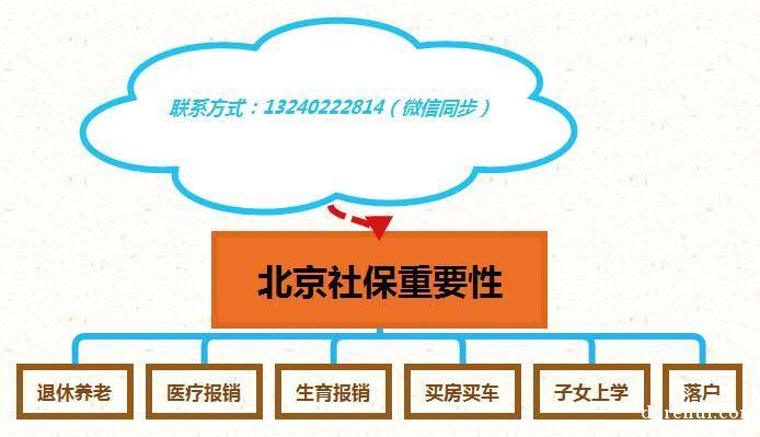 北京排名前十的社保代理服务机构